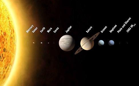 Comparación del sol con todos los planetas del sistema solar