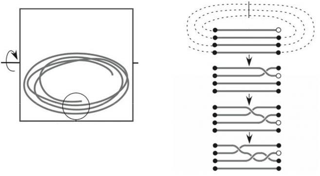 logica de cables enrrollados