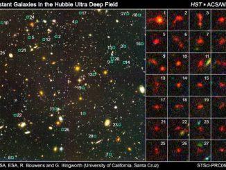 El universo se expande - Observaciones del Hubble