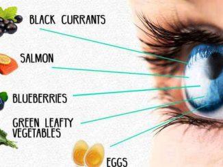 Comidas para evitar la degeneración macular