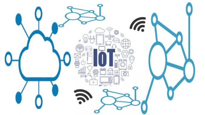 ¿Qué es IoT?
